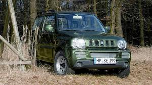KERESEK Suzuki Jimny-t Megvételre